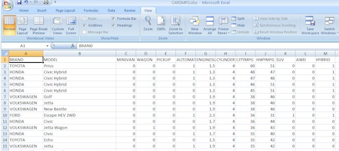 R Import data from Excel CSV